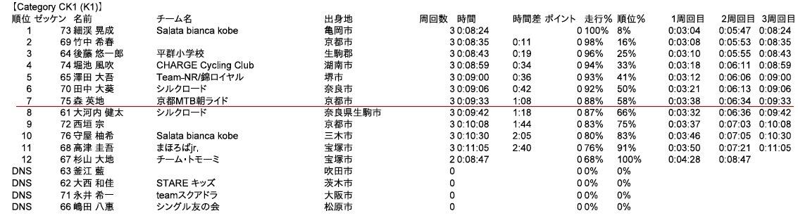 20131215CX日吉CK1