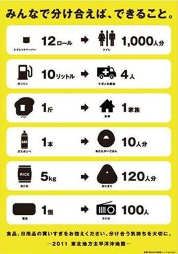 大震災助け合いポスター