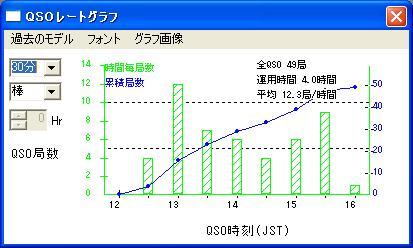 cwtest_2011_g