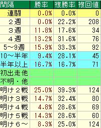 jin20111111.jpg
