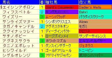 jin20111122_02.jpg