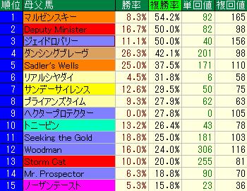 jin20111202_1.jpg