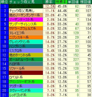 jin20111221.jpg