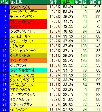 jin20111221_01.jpg