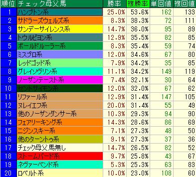 jin20111229_01.jpg