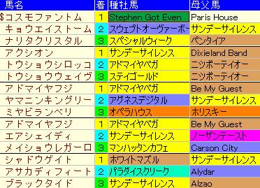 jin20111230_01.jpg