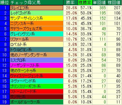 jin20120209_1.jpg