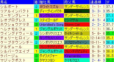 jin20120229_1.jpg
