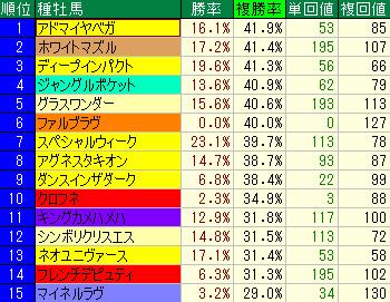 jin_20111208_01.jpg