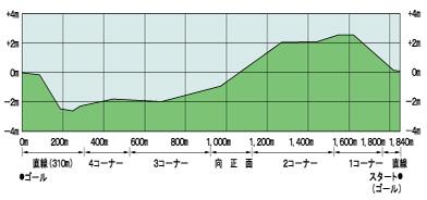 nakayama1600.jpg
