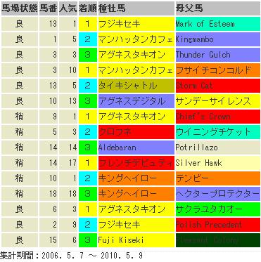 nhk1600_20110505213412.jpg