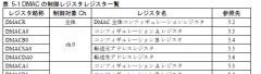 mb9af312k_DMAC_02.png
