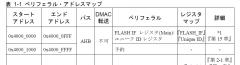 mb9af312k_DMAC_04.png