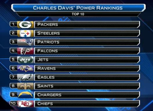 NFL PR