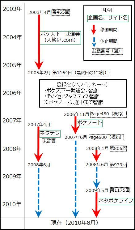my-oogiri-history1.jpg
