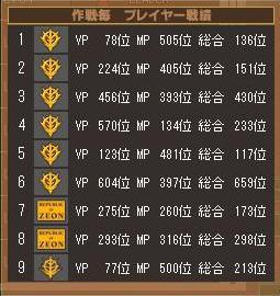 第2クールリョンリョン戦績表