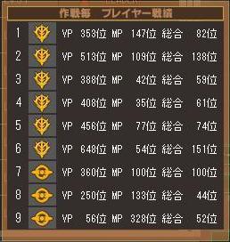 第2クールシーラ戦績表