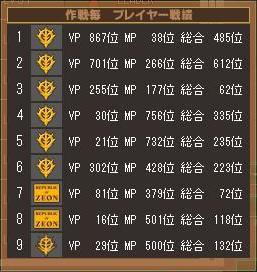 第2クールエスト戦績表