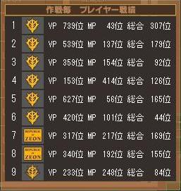第2クールシモーヌ戦績表
