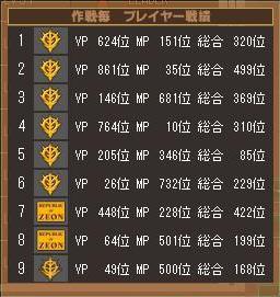 第2クールイーノス戦績表
