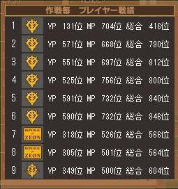 第2クールヒースクリフ戦績表