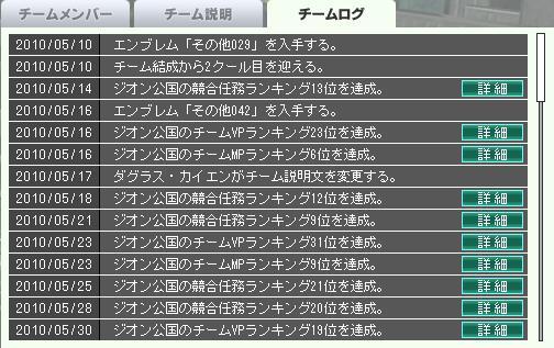 第2クールチームログ1