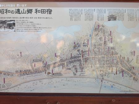 秋葉街道 和田宿