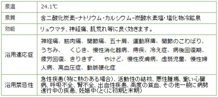 201411香肌峡飯高-05