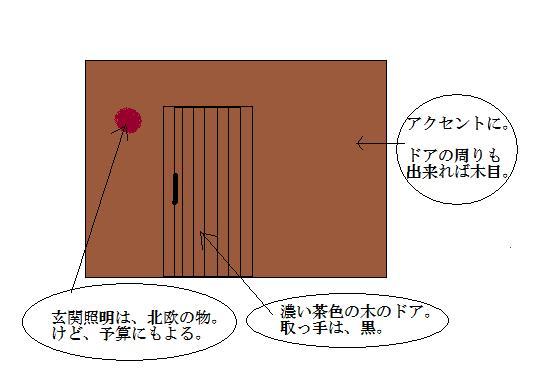 玄関・私の頭の中。