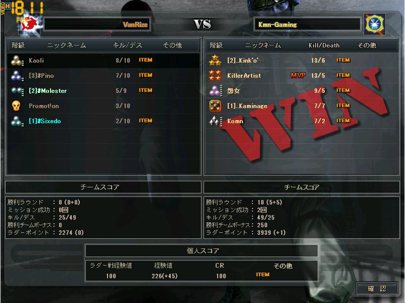 VanRize vs Kmn-Gaming