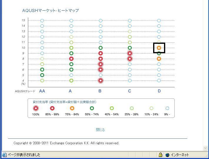 AQUSHヒートマップ20110126