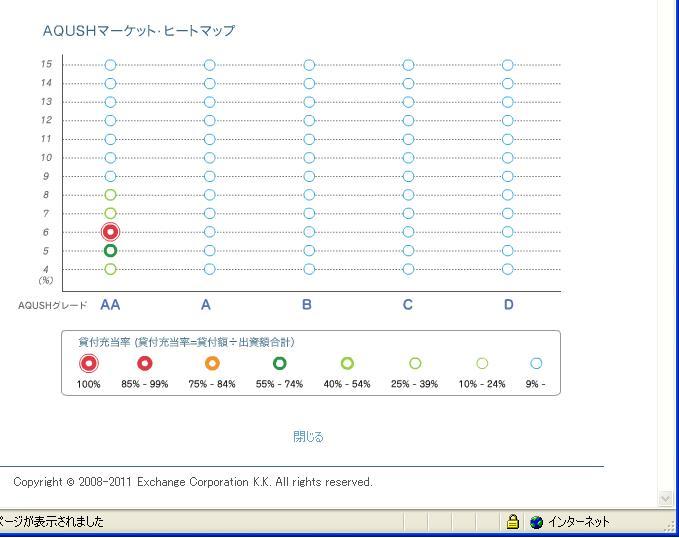 AQUSHヒートマップ20110201