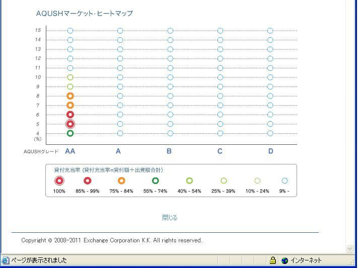 AQUSHヒートマップ20110202