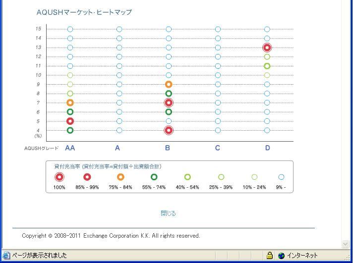 AQUSHヒートマップ20110204