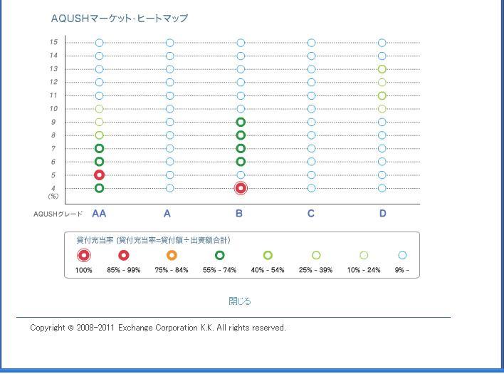 AQUSHヒートマップ20110205.JPG