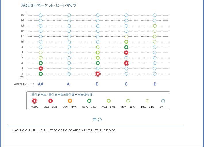 AQUSHヒートマップ20110208.JPG