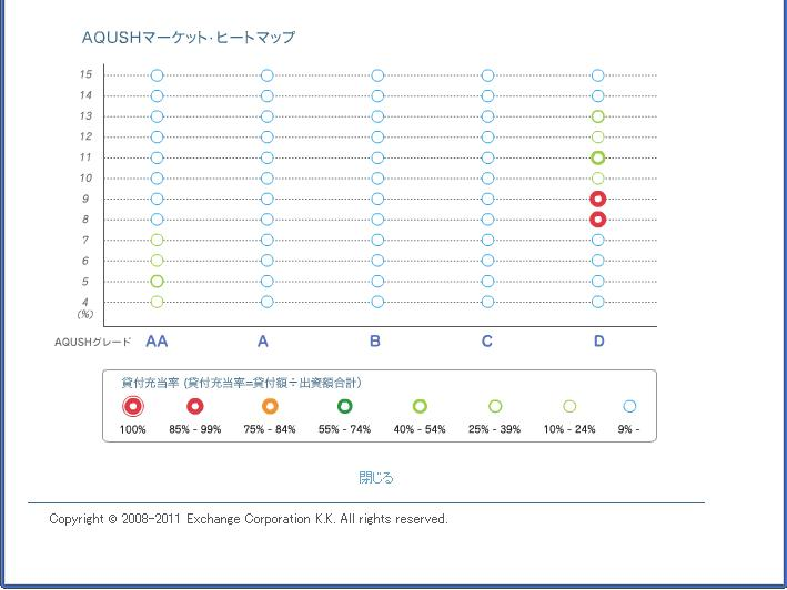 AQUSHヒートマップ20110209.JPG