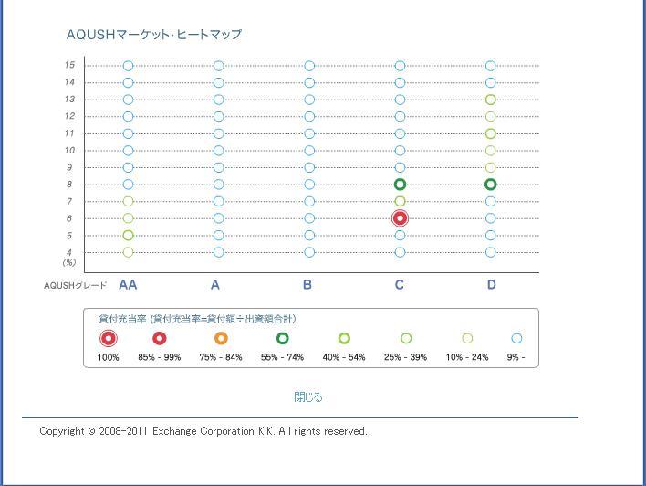 AQUSHヒートマップ20110211.JPG