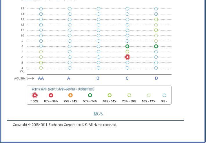 AQUSHヒートマップ20110212.JPG
