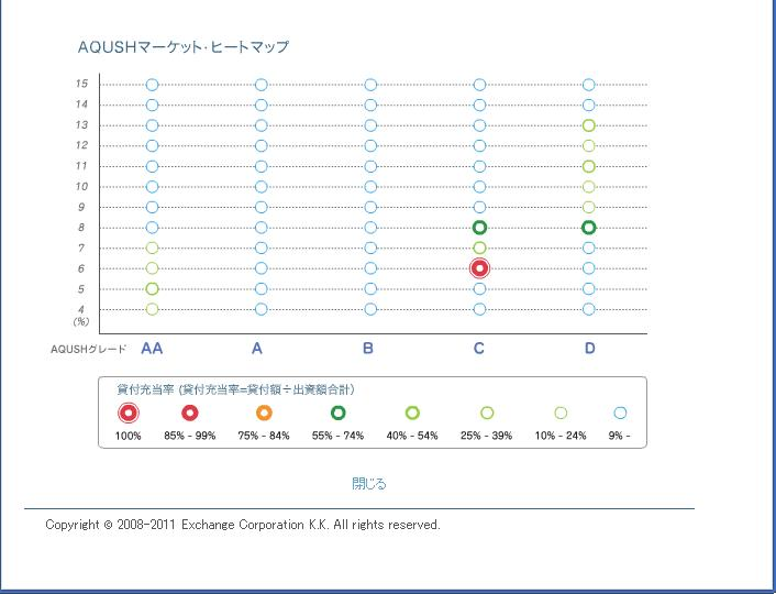 AQUSHヒートマップ20110213.JPG