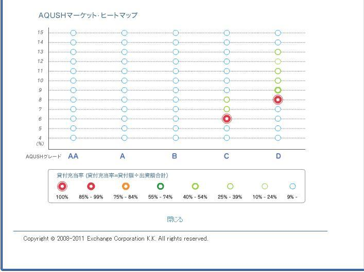 AQUSHヒートマップ20110214.JPG