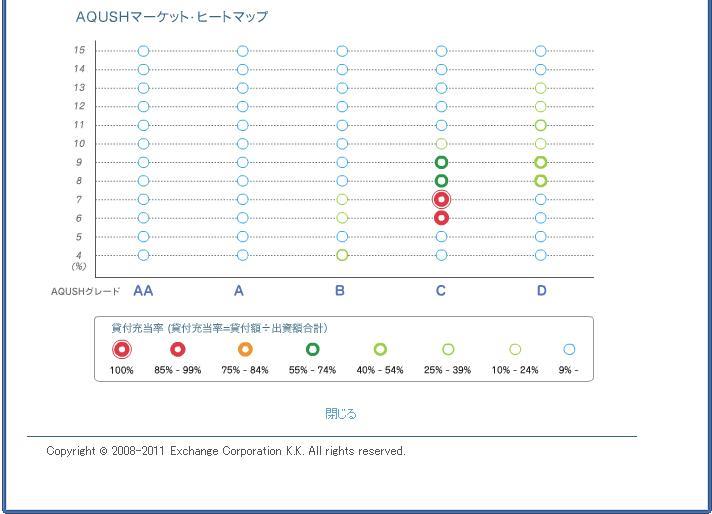 AQUSHヒートマップ20110216.JPG