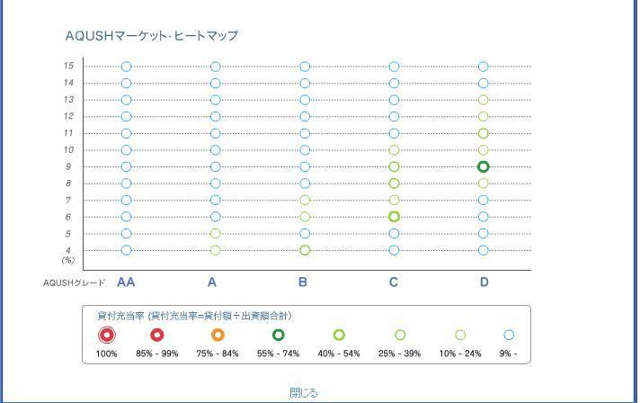 AQUSHヒートマップ20110219.JPG