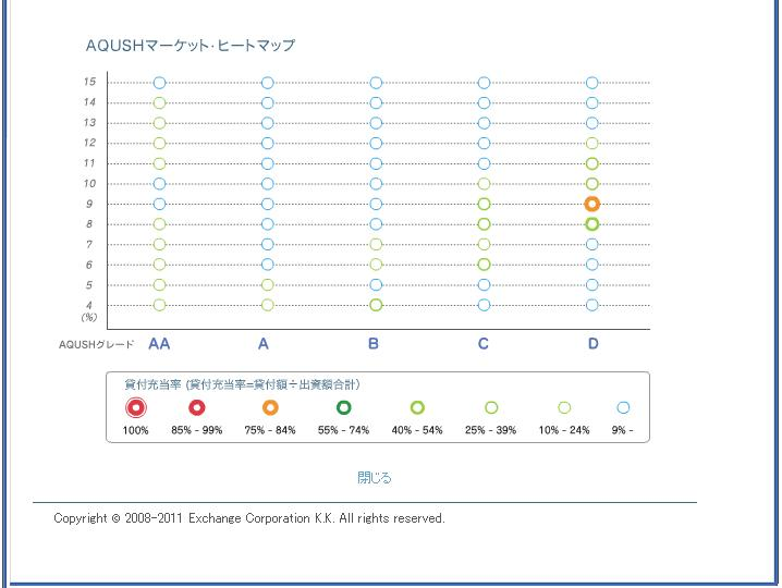 AQUSHヒートマップ20110221.JPG
