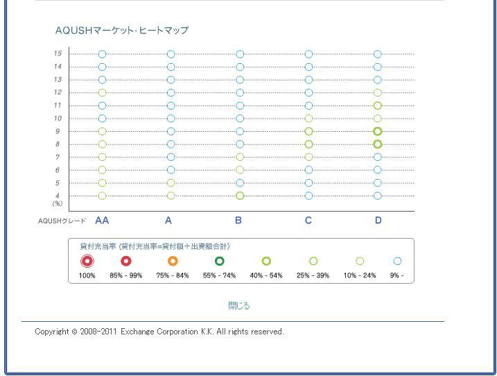 AQUSHヒートマップ20110222.JPG