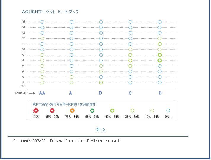 AQUSHヒートマップ20110223.JPG