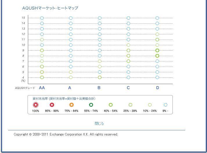 AQUSHヒートマップ20110224.JPG