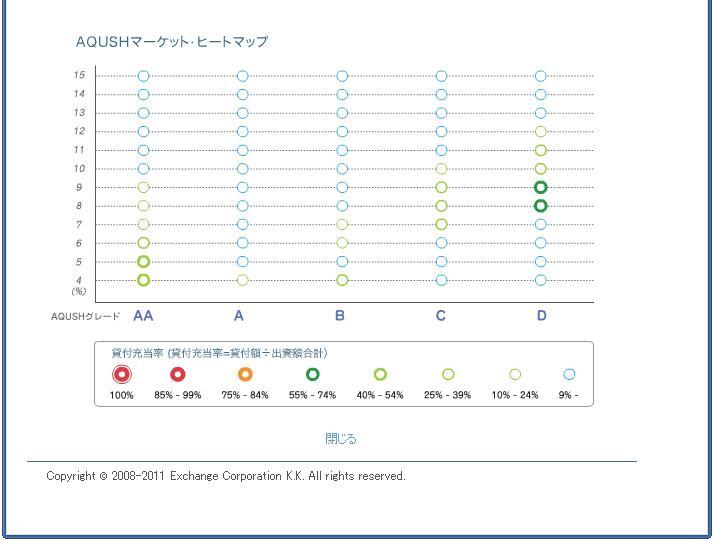 AQUSHヒートマップ20110225.JPG