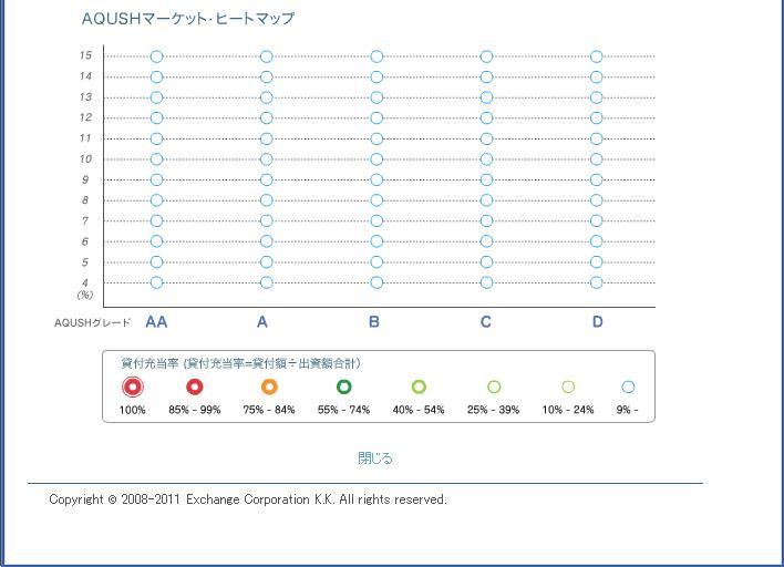 AQUSHヒートマップ20110228.JPG