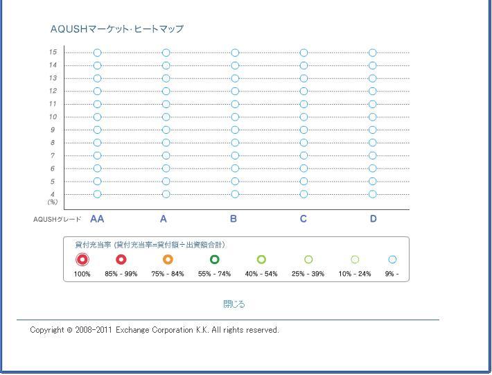 AQUSHヒートマップ20110301.JPG
